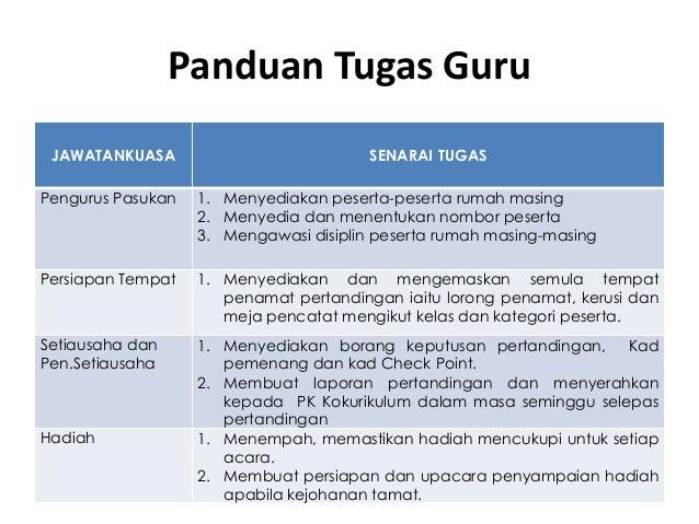 Panduan Tugas Guru JAWATANKUASA                           SENARAI TUGASPengurus Pasukan   1. Menyediakan peserta-peserta r...