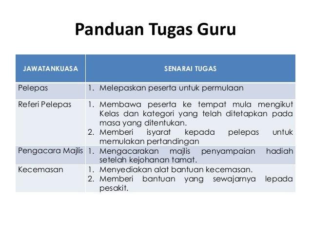 Panduan Tugas Guru JAWATANKUASA                       SENARAI TUGASPelepas           1. Melepaskan peserta untuk permulaan...