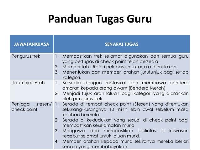 Panduan Tugas Guru JAWATANKUASA                           SENARAI TUGASPengurus trek       1. Mempastikan trek selamat dig...