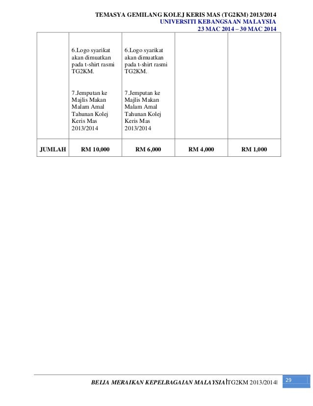 TEMASYA GEMILANG KOLEJ KERIS MAS (TG2KM) 2013/2014 UNIVERSITI KEBANGSAAN MALAYSIA 23 MAC 2014 – 30 MAC 2014 BELIA MERAIKAN...