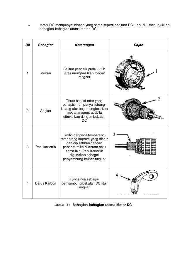 Kertas Penerangan K1 Motor Arus Terus