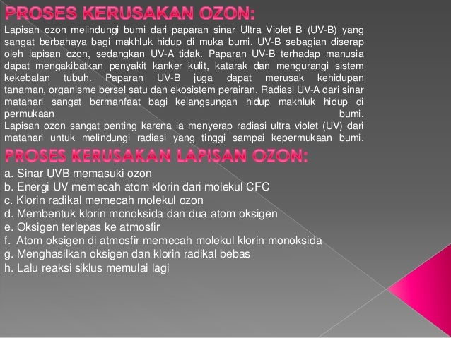 Kerusakan ozon Slide 3
