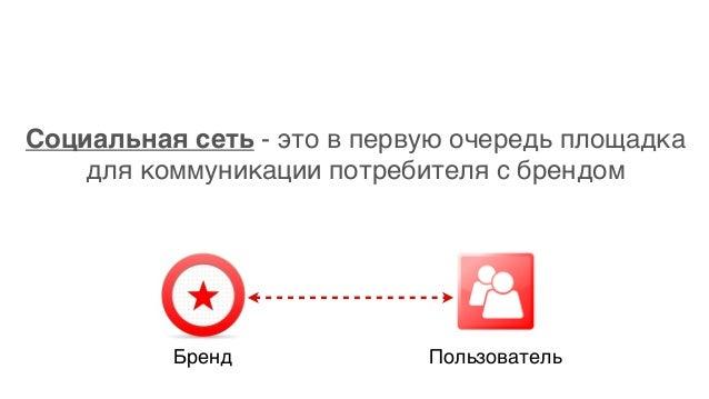Александр Керя, SPN Ogilvy Украина Slide 3