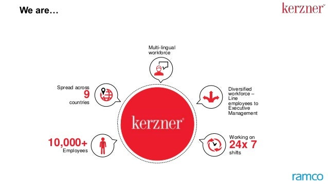 Kerzner International Chooses Ramco Hcm