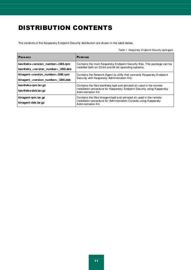 11 DISTRIBUTION CONTENTS The contents of the Kaspersky Endpoint Security distribution are shown in the table below. Table ...