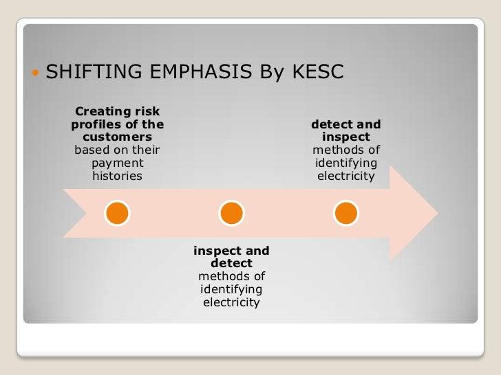 Abraaj Capital and the Karachi Electric Supply Company HBS Case Analysis