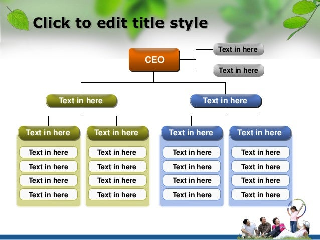 Click to edit title style  CEO  Text in here  Text in here  Text in here Text in here  Text in here Text in here Text in h...