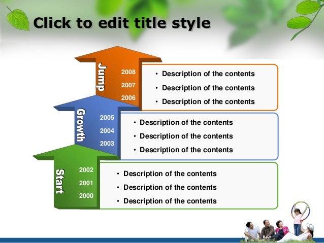 Click to edit title style  2008  2007  2006  2005  2004  2003  2002  2001  2000  • Description of the contents  • Descript...
