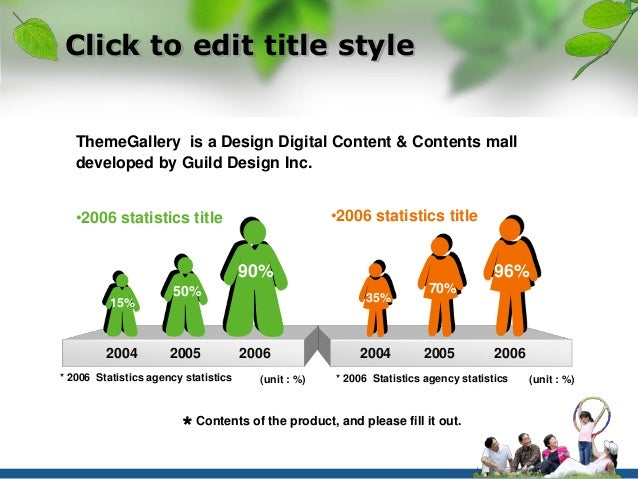 Click to edit title style  ThemeGallery is a Design Digital Content & Contents mall  developed by Guild Design Inc.  •2006...