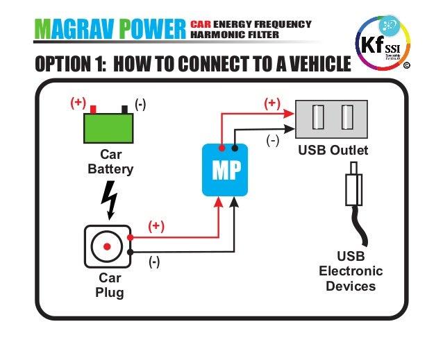 Magrav power unit kaufen