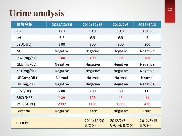 Negative leu/ul
