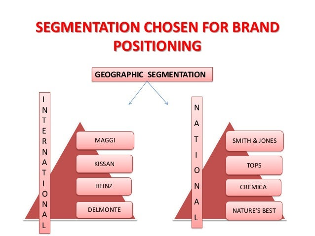 brand segmentation and positioning espresso Professor kahn starts us off with the first of two branding modules: marketing strategy and brand positioning for an overview of all concepts covered in the course, please read the syllabus below additional info may be found in the course pages  stp, segmentation targeting and positioning.