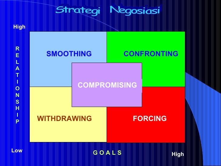negosiasi win win Contoh teks negosiasi win win - crowdsourced questions & answers at okela.