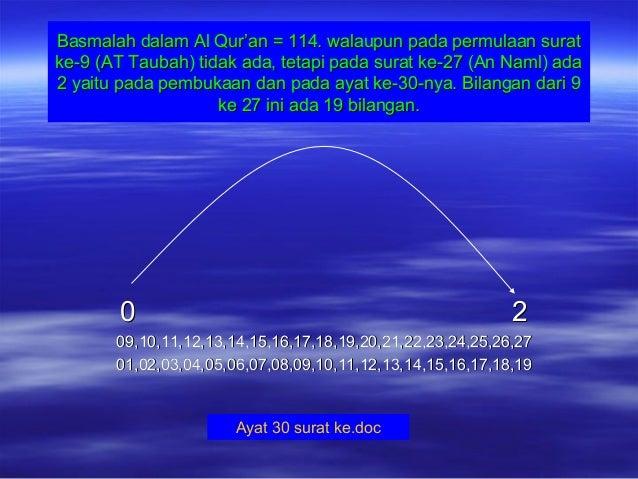 Basmalah dalam Al Qur'an = 114. walaupun pada permulaan suratBasmalah dalam Al Qur'an = 114. walaupun pada permulaan surat...