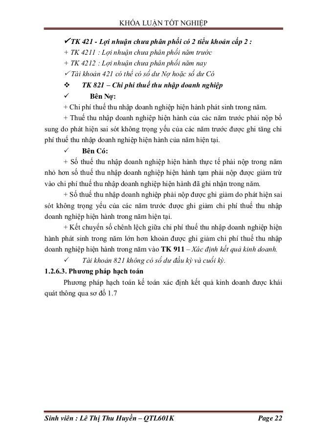 KHÓA LUẬN TỐT NGHIỆP Sinh viên : Lê Thị Thu Huyền – QTL601K Page 22  TK 421 - Lợi nhuận chưa phân phối có 2 tiểu khoản cấ...