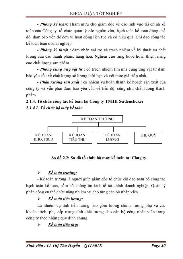 KHÓA LUẬN TỐT NGHIỆP Sinh viên : Lê Thị Thu Huyền – QTL601K Page 30 KẾ TOÁN KHO, TSCĐ KẾ TOÁN TIÊU THỤ KẾ TOÁN TRƢỞNG KẾ T...
