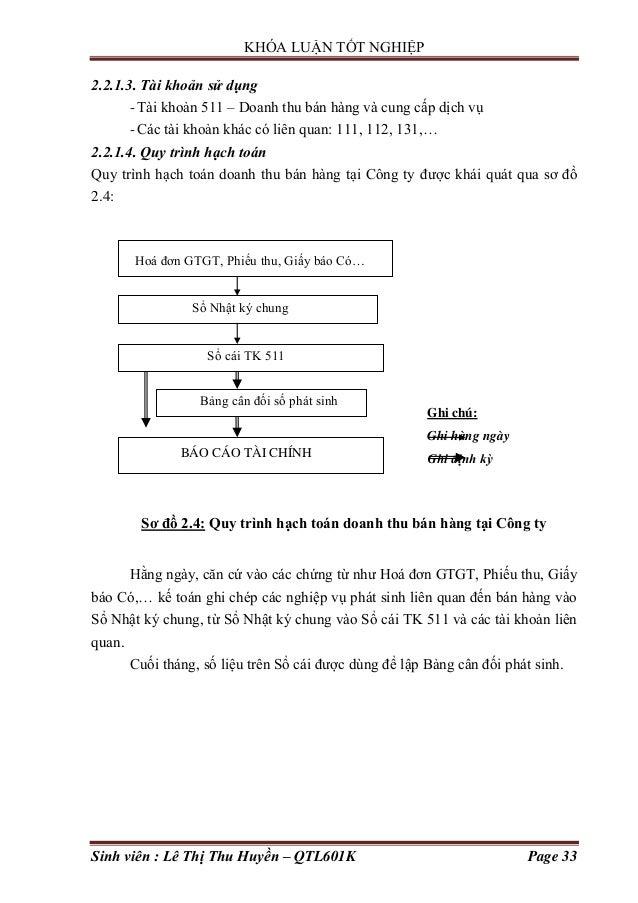 KHÓA LUẬN TỐT NGHIỆP Sinh viên : Lê Thị Thu Huyền – QTL601K Page 33 2.2.1.3. Tài khoản sử dụng -Tài khoản 511 – Doanh thu ...