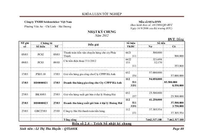 KHÓA LUẬN TỐT NGHIỆP Sinh viên : Lê Thị Thu Huyền – QTL601K Page 40 Công ty TNHH Seidensticker Việt Nam Phƣờng Văn An – Ch...