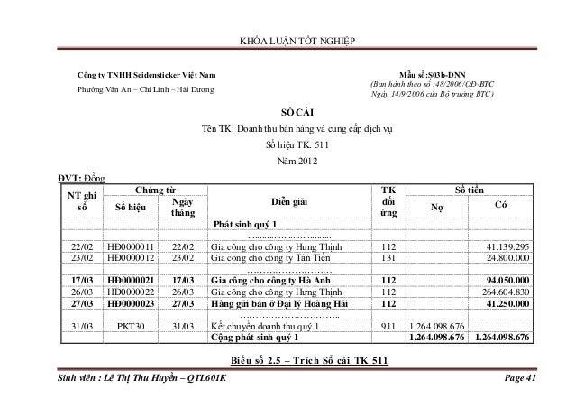KHÓA LUẬN TỐT NGHIỆP Sinh viên : Lê Thị Thu Huyền – QTL601K Page 41 Công ty TNHH Seidensticker Việt Nam Phƣờng Văn An – Ch...