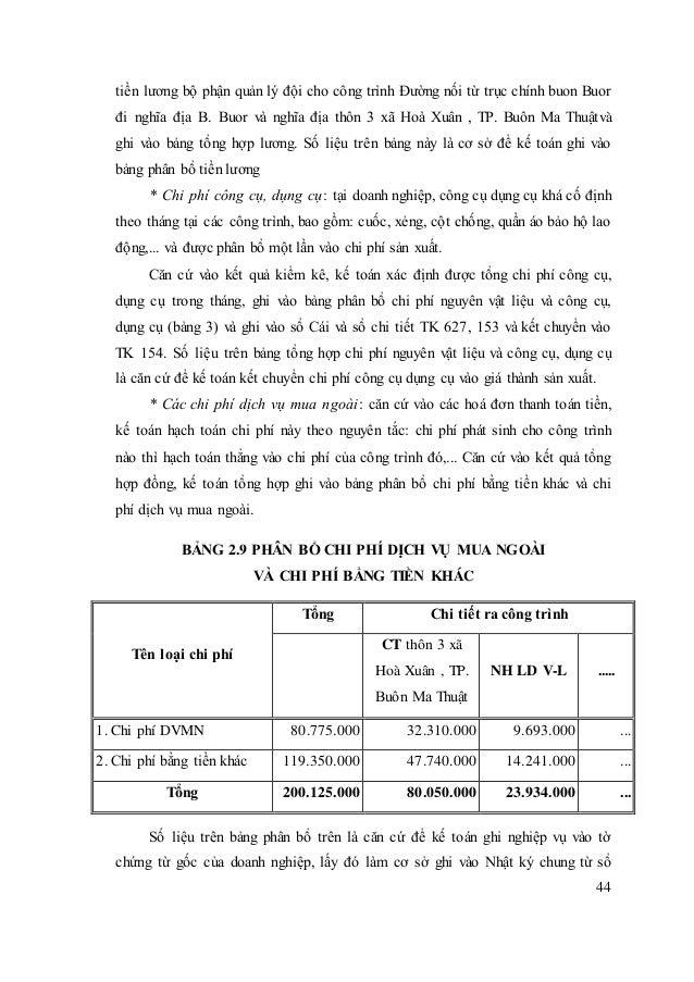 44 tiền lương bộ phận quản lý đội cho công trình Đường nối từ trục chính buon Buor đi nghĩa địa B. Buor và nghĩa địa thôn ...