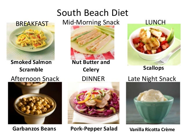 South beach diet phase one headache
