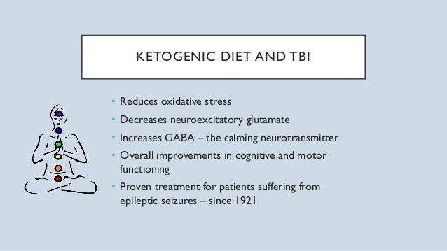 Ketogenic Diet for Traumatic Brain Injury