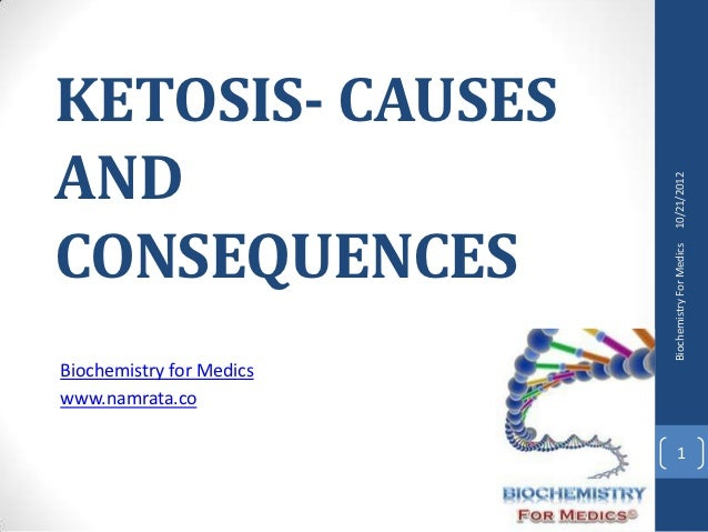 KETOSIS- CAUSESAND                          10/21/2012CONSEQUENCES                          Biochemistry For MedicsBiochem...