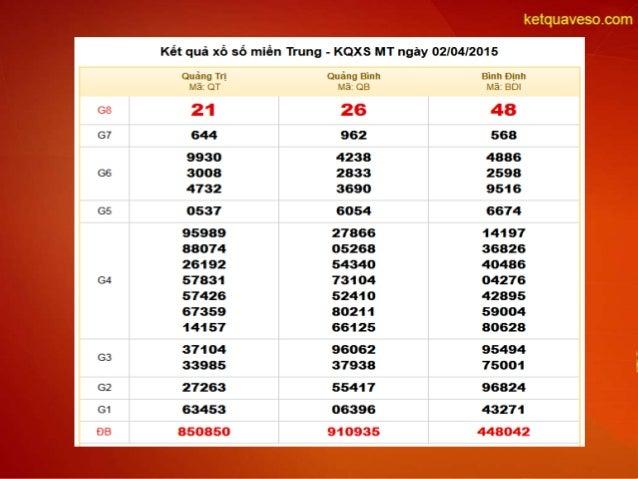 Dự đoán XSMT - Dự đoán kết quả xổ số miền Trung hôm nay ...