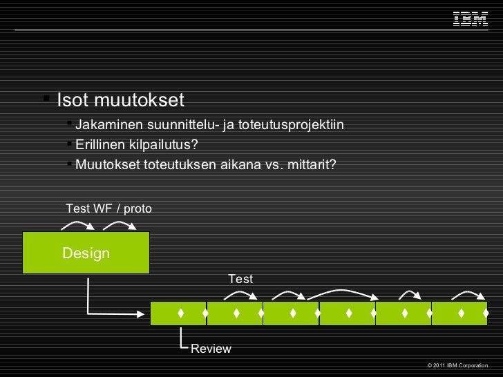 <ul><li>Isot muutokset </li></ul><ul><ul><li>Jakaminen suunnittelu- ja toteutusprojektiin </li></ul></ul><ul><ul><li>Erill...