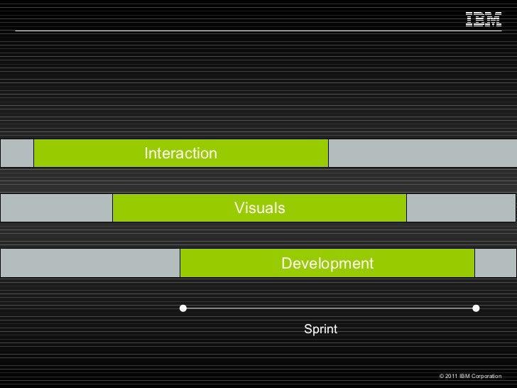 Visuals Interaction Development Sprint