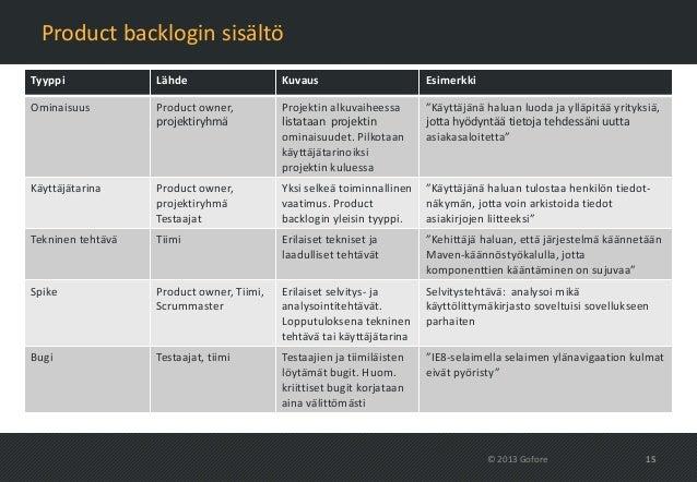 Product backlogin sisältöTyyppi             Lähde                   Kuvaus                       EsimerkkiOminaisuus      ...