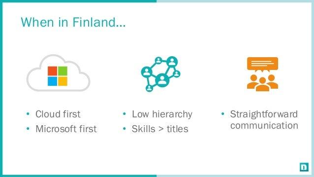 Helsinki Office 365