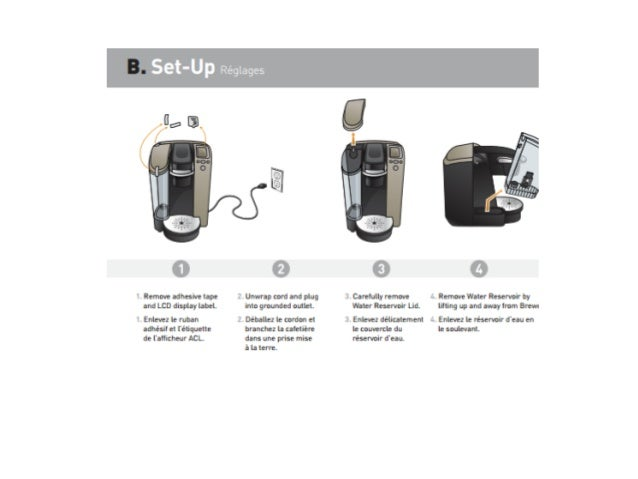 keurig manual platinum quick start guide rh slideshare net Keurig Coffee Station Reusable K-Cups for Keurig Coffee Makers
