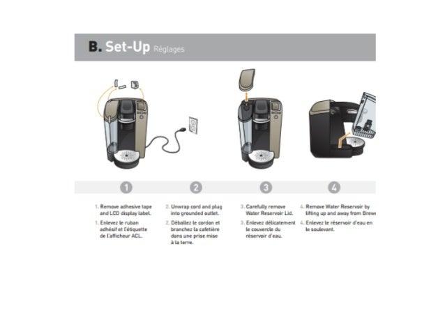 keurig manual platinum quick start guide rh slideshare net Keurig B100 Coffee Maker Keurig Adjustments