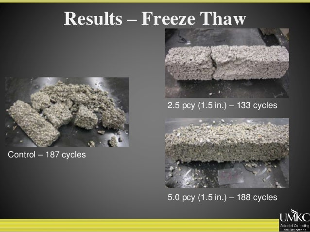 Macro fiber reinforced pervious concrete for What happens to concrete if it freezes