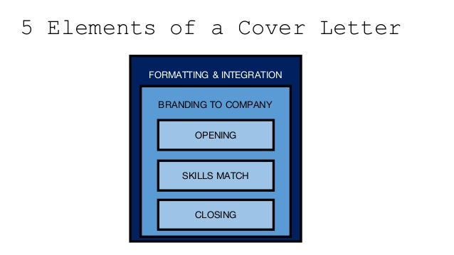 W05 - Cover Letters
