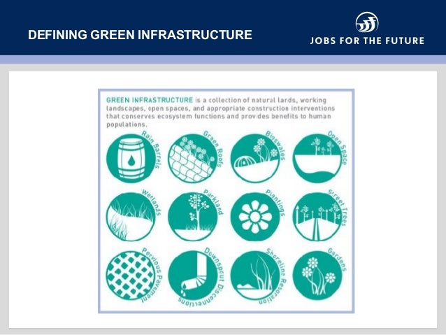 Kevin doyle gcc 2017 green infrastructure Slide 3