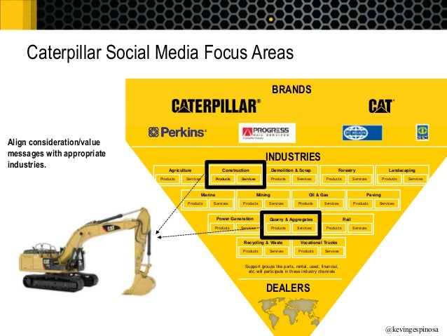 caterpillars international strategy Caterpillar's offshore tax strategy permanent subcommittee on investigations april 01,  former senior international tax manager caterpillar inc peoria, il print.