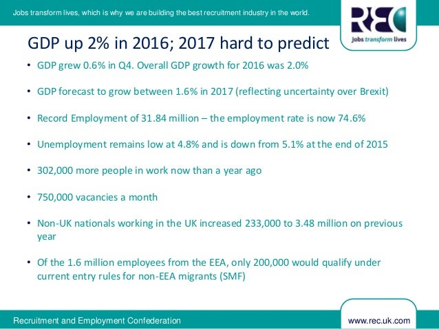 the changing trends in employment A bbc bitesize secondary school revision resource for higher business management on human resource management: changing patterns of employment.