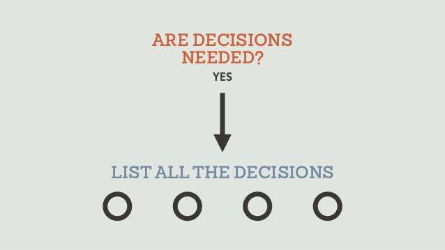 DECISION POINT NEW TOPIC MAKING A DECISION by yourself