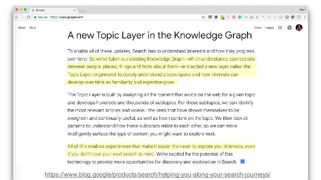 KEVIN INDIG Knowledge Graph Topic Layer Events Names Books BrandsPlaces Politics Evergreen Trends Ideas News
