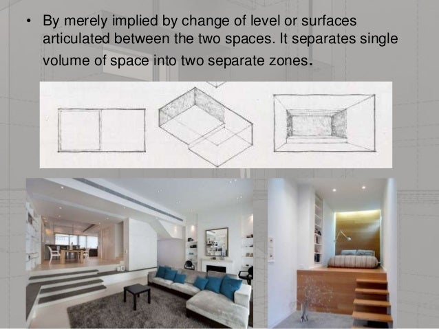 Urban Elements In Interior Spaces