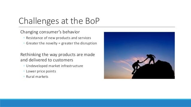 fmcg bop Fmcg 2020- the game changer - free download as powerpoint presentation (ppt / ppsx), pdf file (pdf), text file (txt) or view presentation slides online overview about fmcg industry and the factors affecting it.