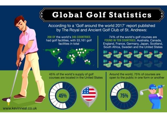 Global Golf Statistics