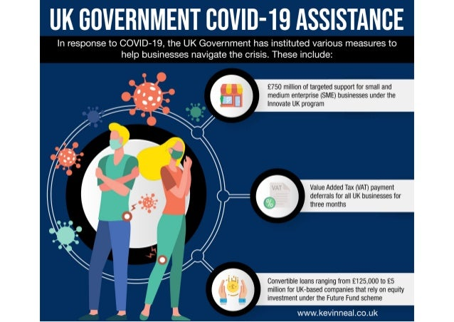 UK Government COVID-19 Assistance