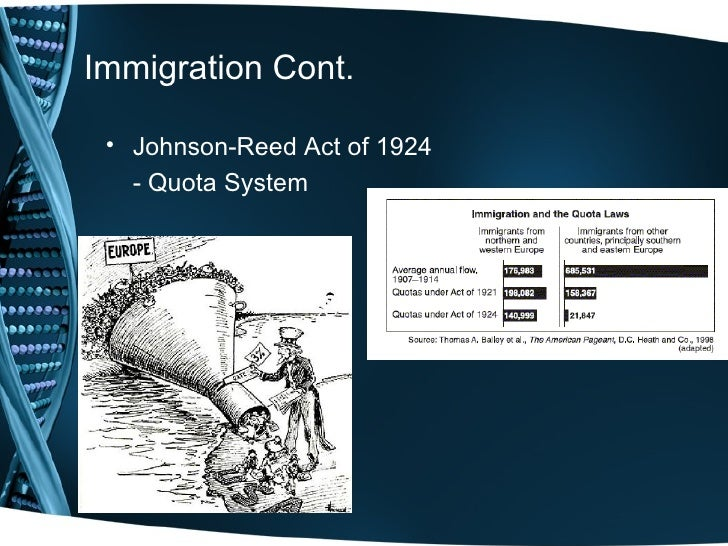 quota system immigration - photo #7