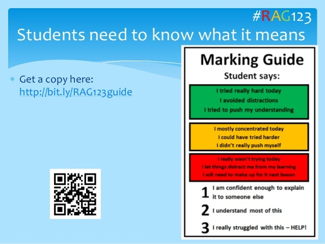  Get a copy here: http://bit.ly/RAG123guide Students need to know what it means #RAG123