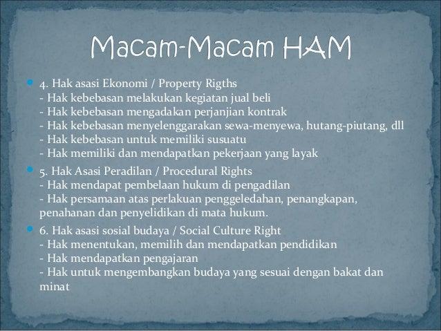 HAM DAN CONTOH PELANGGARANNYA DI INDONESIA