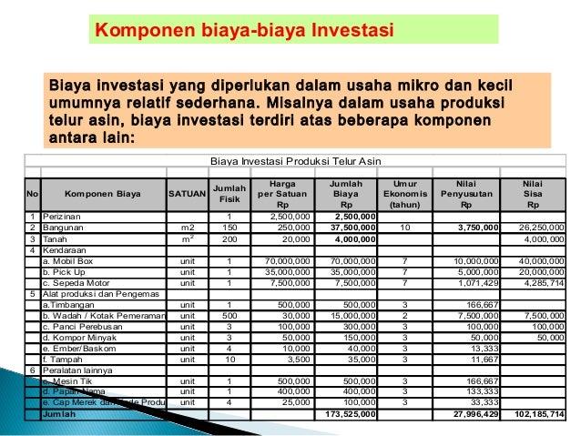 Kuliah Kewirausahaan 2 - Manajemen keuangan