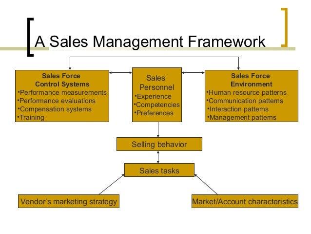 process compensation plan 7 a sales management